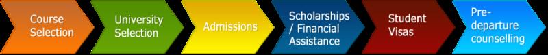 Careerline Education Foundation
